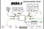 BKRA-1 Connection Diagram 2016
